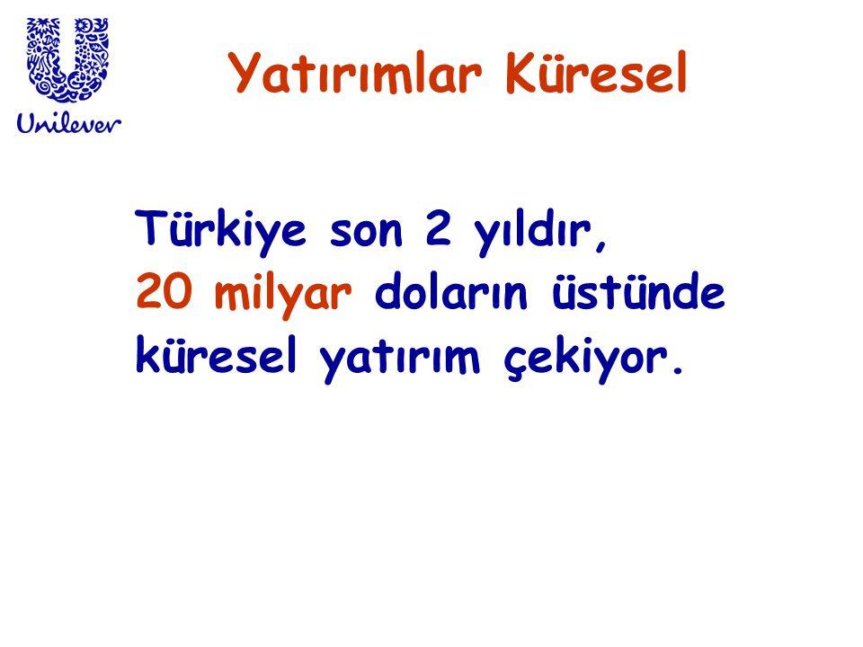 Yatırımlar Küresel Türkiye son 2 yıldır, 20 milyar doların üstünde küresel yatırım çekiyor.