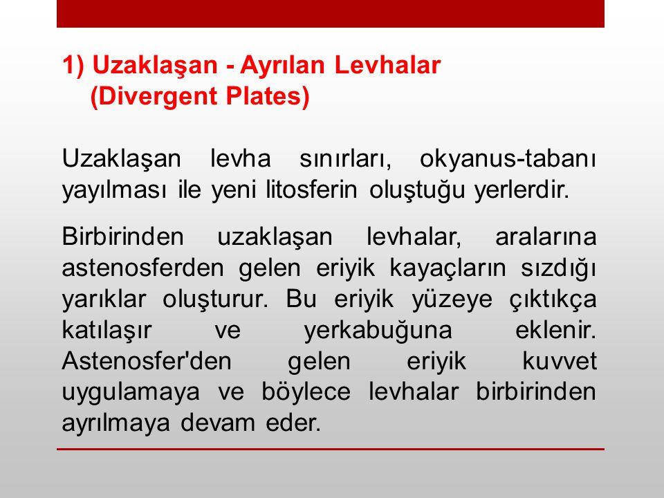 1) Uzaklaşan - Ayrılan Levhalar (Divergent Plates)