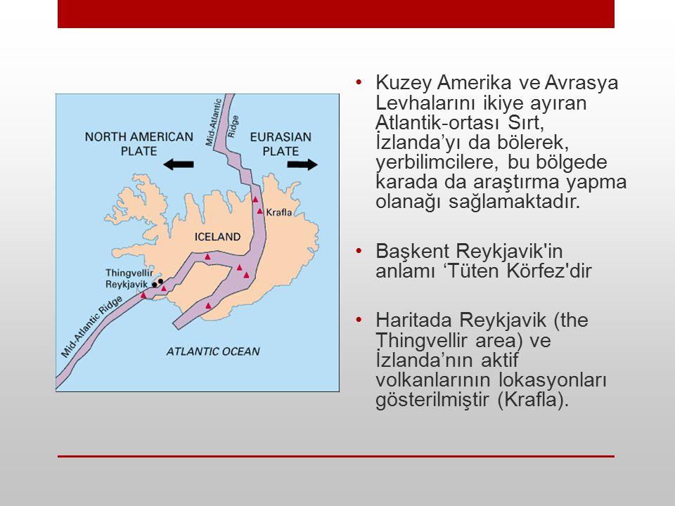 Kuzey Amerika ve Avrasya Levhalarını ikiye ayıran Atlantik-ortası Sırt, İzlanda'yı da bölerek, yerbilimcilere, bu bölgede karada da araştırma yapma olanağı sağlamaktadır.