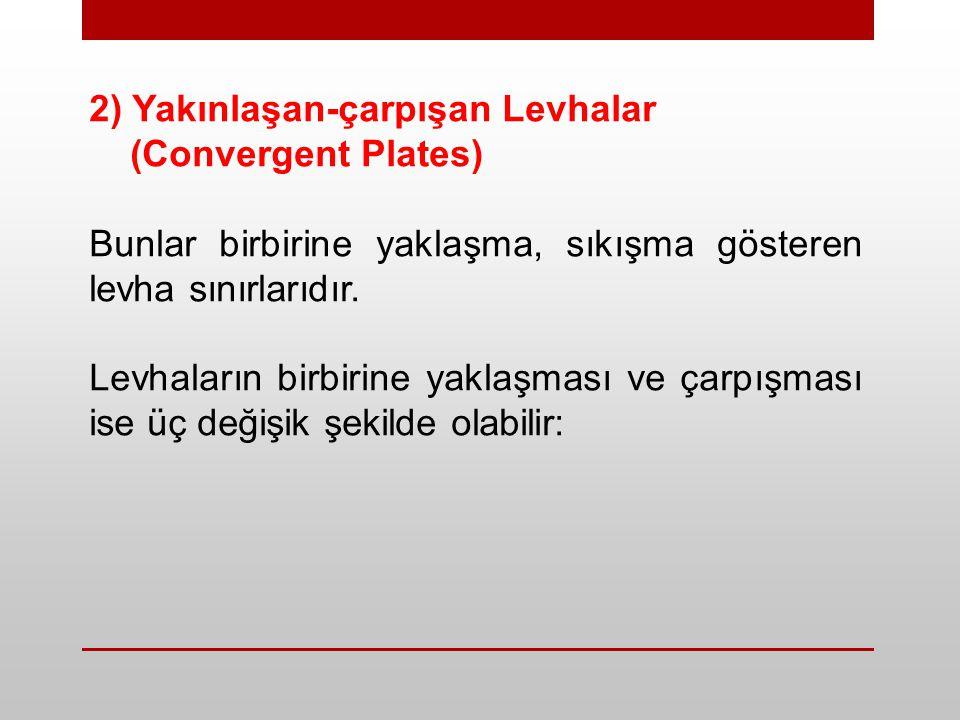 2) Yakınlaşan-çarpışan Levhalar (Convergent Plates)