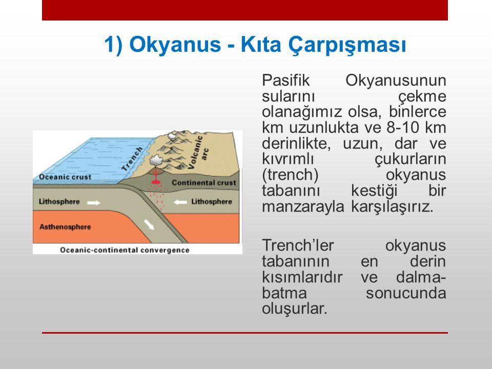 1) Okyanus - Kıta Çarpışması