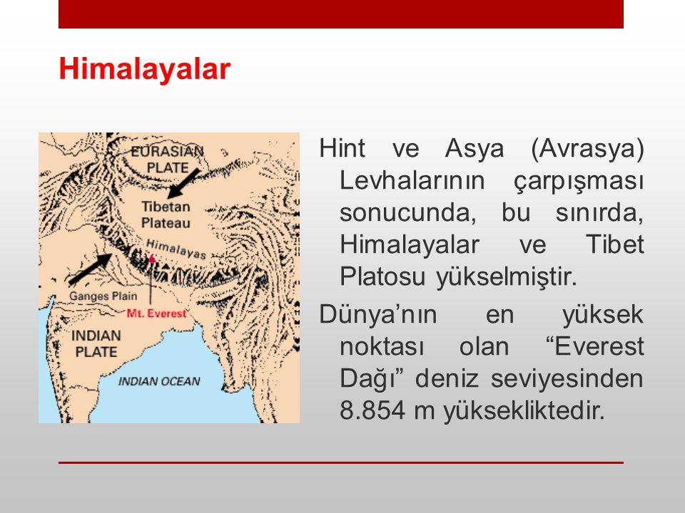 Himalayalar Hint ve Asya (Avrasya) Levhalarının çarpışması sonucunda, bu sınırda, Himalayalar ve Tibet Platosu yükselmiştir.
