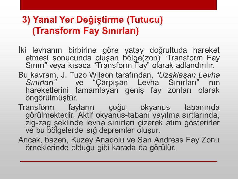 3) Yanal Yer Değiştirme (Tutucu) (Transform Fay Sınırları)
