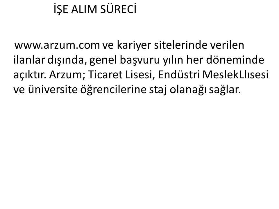 İŞE ALIM SÜRECİ www. arzum