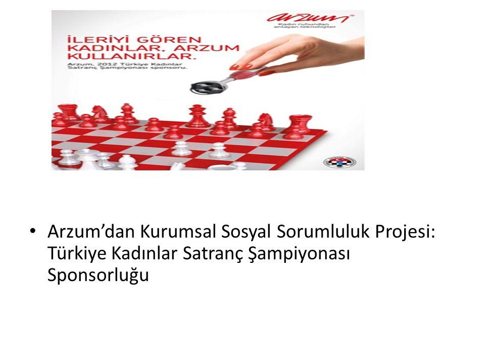 Arzum'dan Kurumsal Sosyal Sorumluluk Projesi: Türkiye Kadınlar Satranç Şampiyonası Sponsorluğu