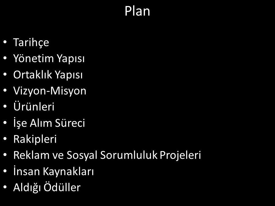 Plan Tarihçe Yönetim Yapısı Ortaklık Yapısı Vizyon-Misyon Ürünleri