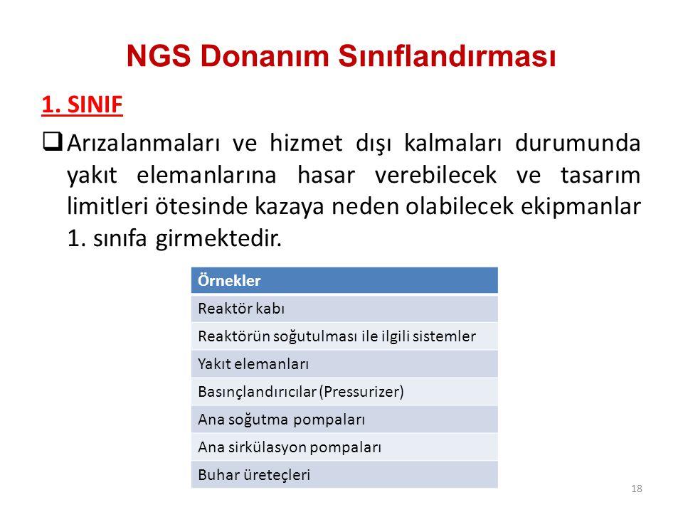 NGS Donanım Sınıflandırması