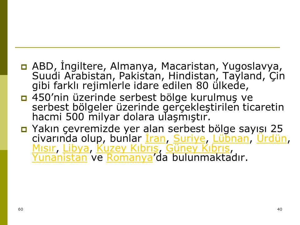 ABD, İngiltere, Almanya, Macaristan, Yugoslavya, Suudi Arabistan, Pakistan, Hindistan, Tayland, Çin gibi farklı rejimlerle idare edilen 80 ülkede,