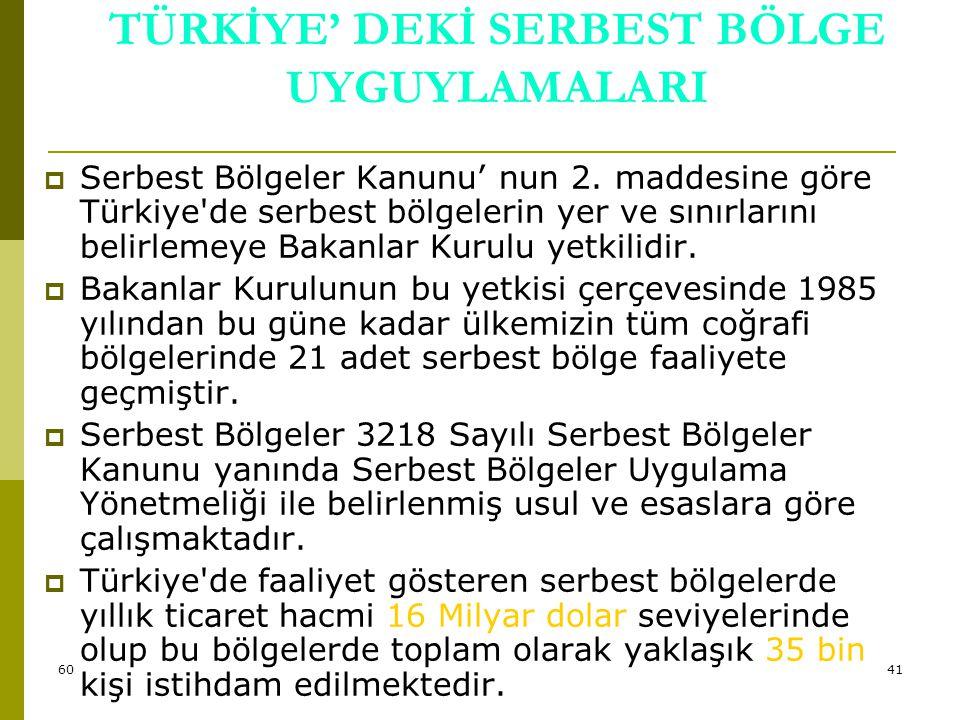 TÜRKİYE' DEKİ SERBEST BÖLGE UYGUYLAMALARI
