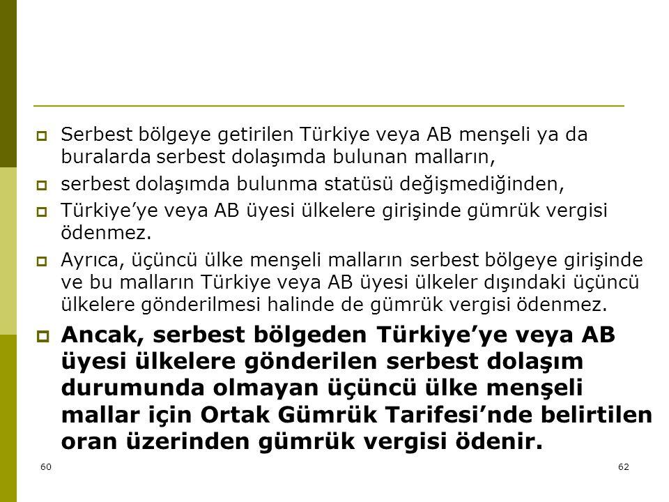 Serbest bölgeye getirilen Türkiye veya AB menşeli ya da buralarda serbest dolaşımda bulunan malların,