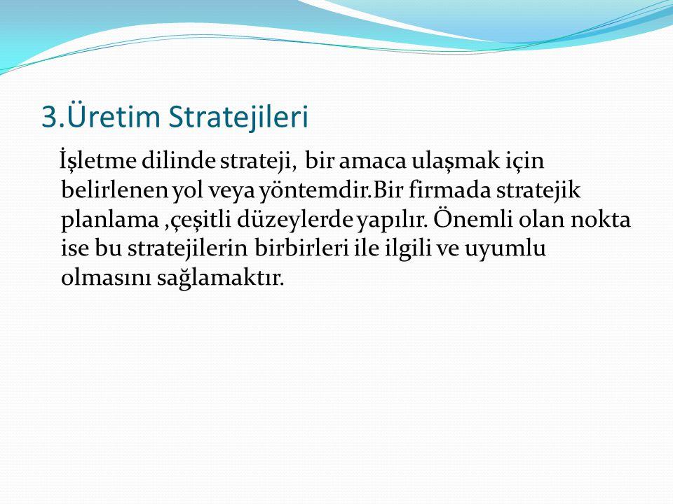 3.Üretim Stratejileri