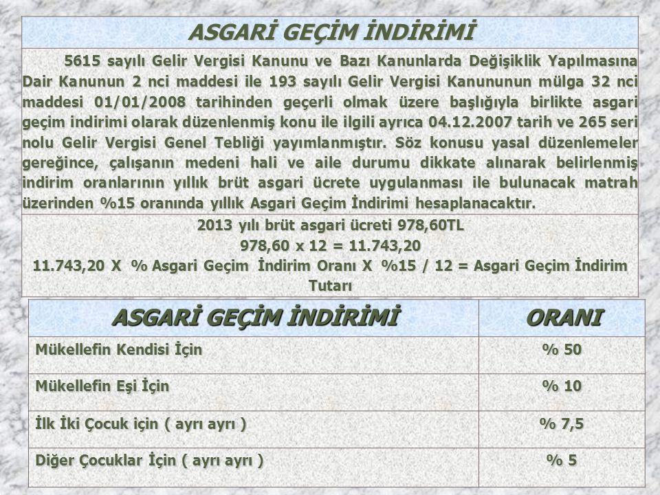 2013 yılı brüt asgari ücreti 978,60TL