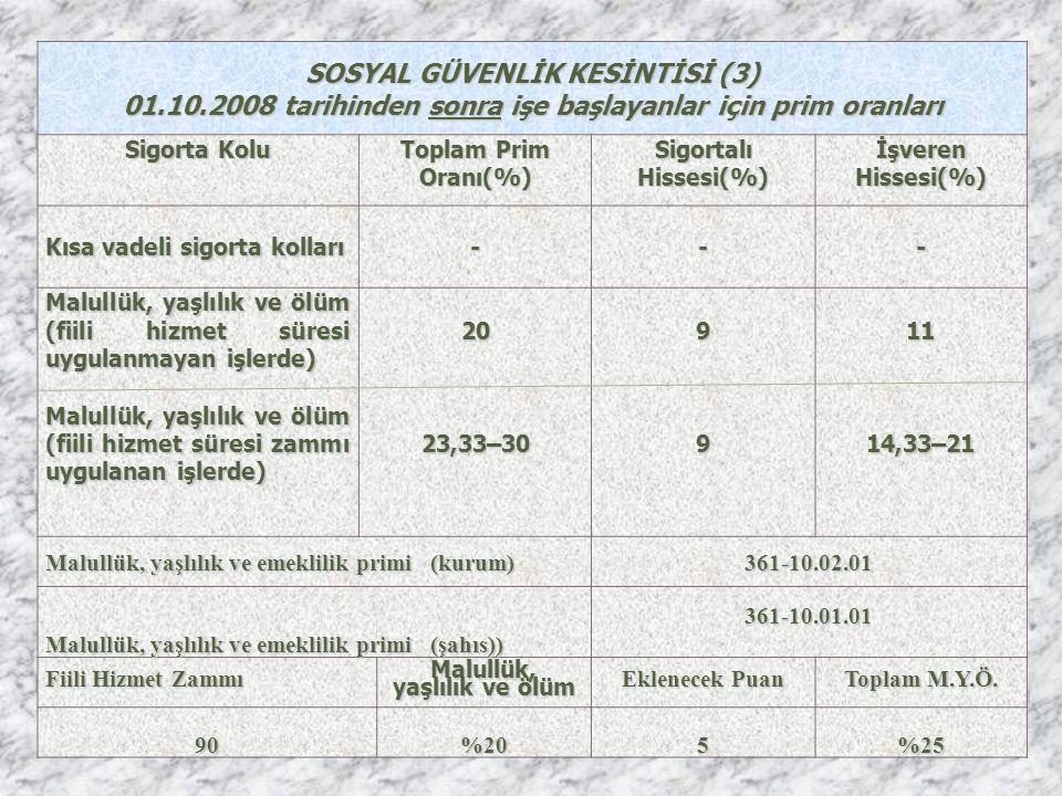 SOSYAL GÜVENLİK KESİNTİSİ (3)