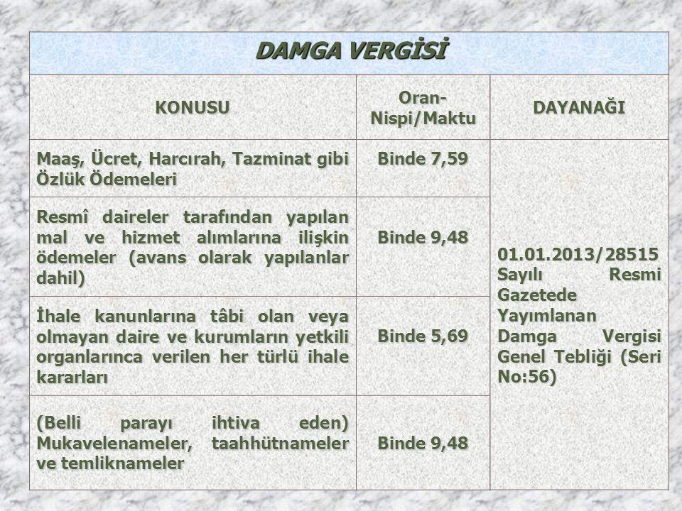 DAMGA VERGİSİ KONUSU Oran-Nispi/Maktu