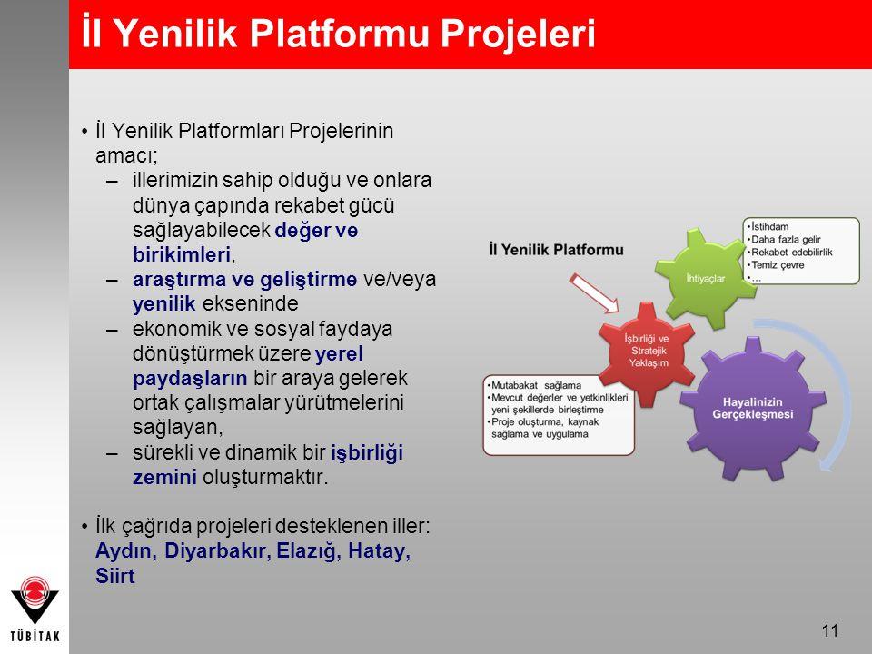 İl Yenilik Platformu Projeleri