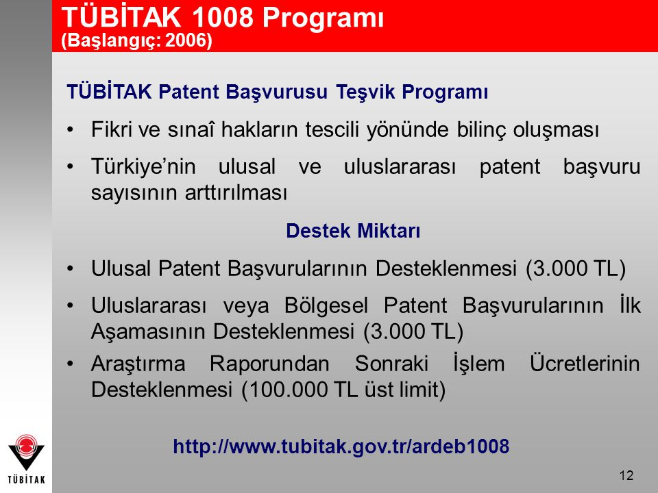TÜBİTAK 1008 Programı (Başlangıç: 2006) TÜBİTAK Patent Başvurusu Teşvik Programı. Fikri ve sınaî hakların tescili yönünde bilinç oluşması.