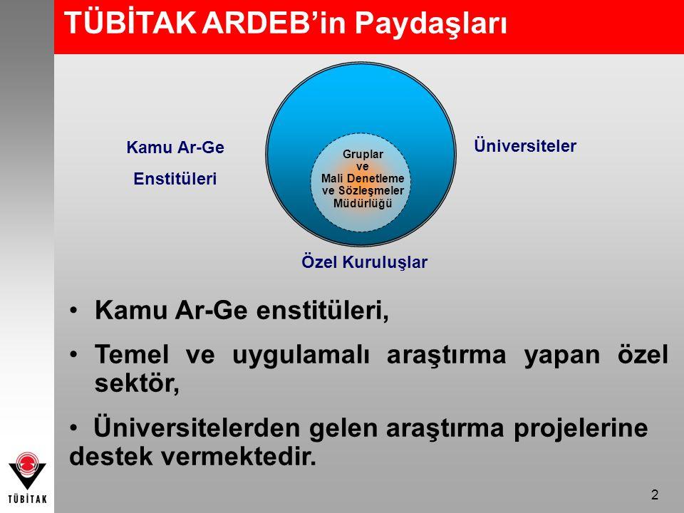 Mali Denetleme ve Sözleşmeler Müdürlüğü Kamu Ar-Ge Enstitüleri