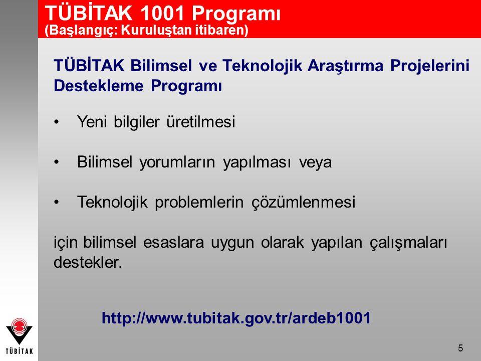 TÜBİTAK 1001 Programı (Başlangıç: Kuruluştan itibaren) TÜBİTAK Bilimsel ve Teknolojik Araştırma Projelerini Destekleme Programı.