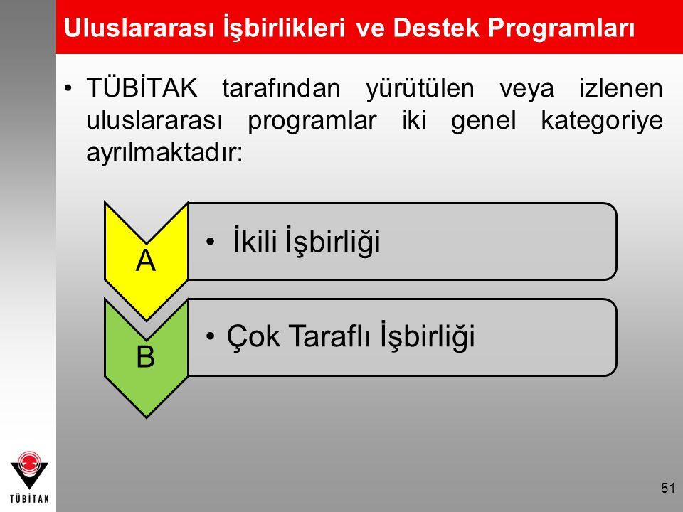 Uluslararası İşbirlikleri ve Destek Programları