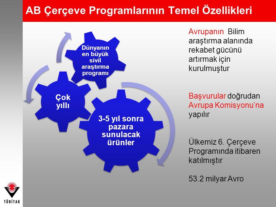 AB Çerçeve Programlarının Temel Özellikleri