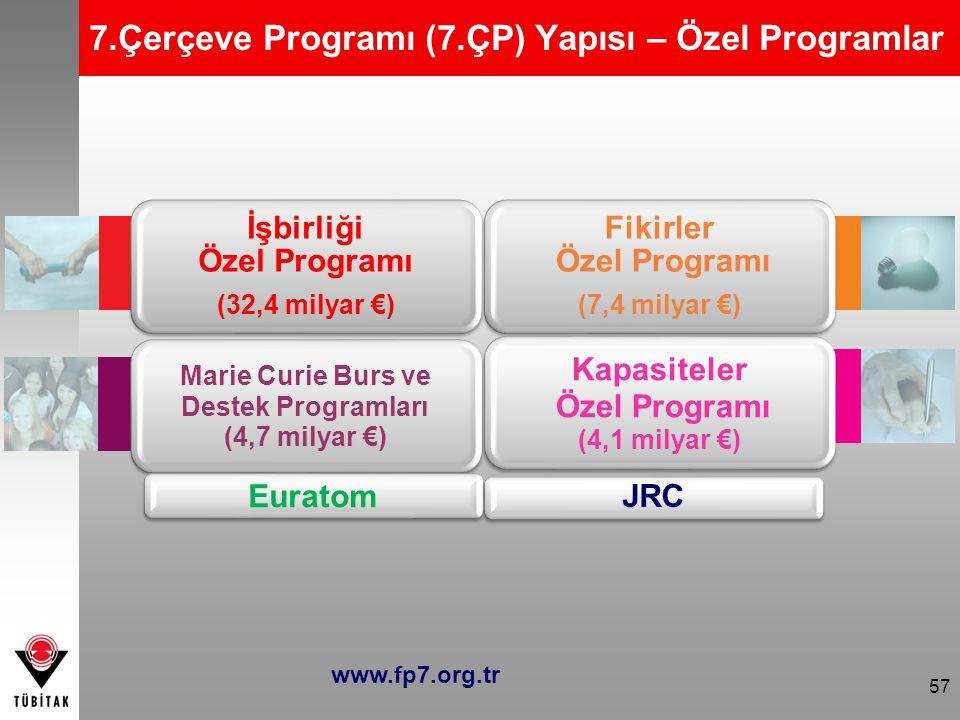 7.Çerçeve Programı (7.ÇP) Yapısı – Özel Programlar