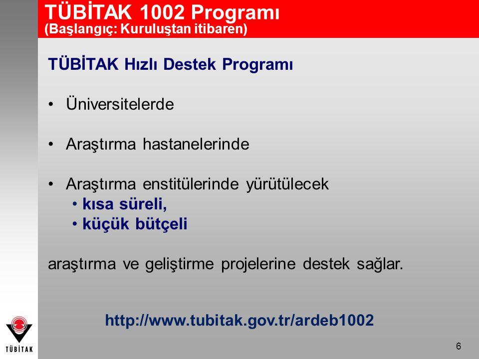 TÜBİTAK 1002 Programı TÜBİTAK Hızlı Destek Programı Üniversitelerde