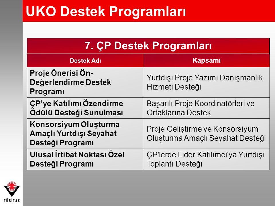 UKO Destek Programları