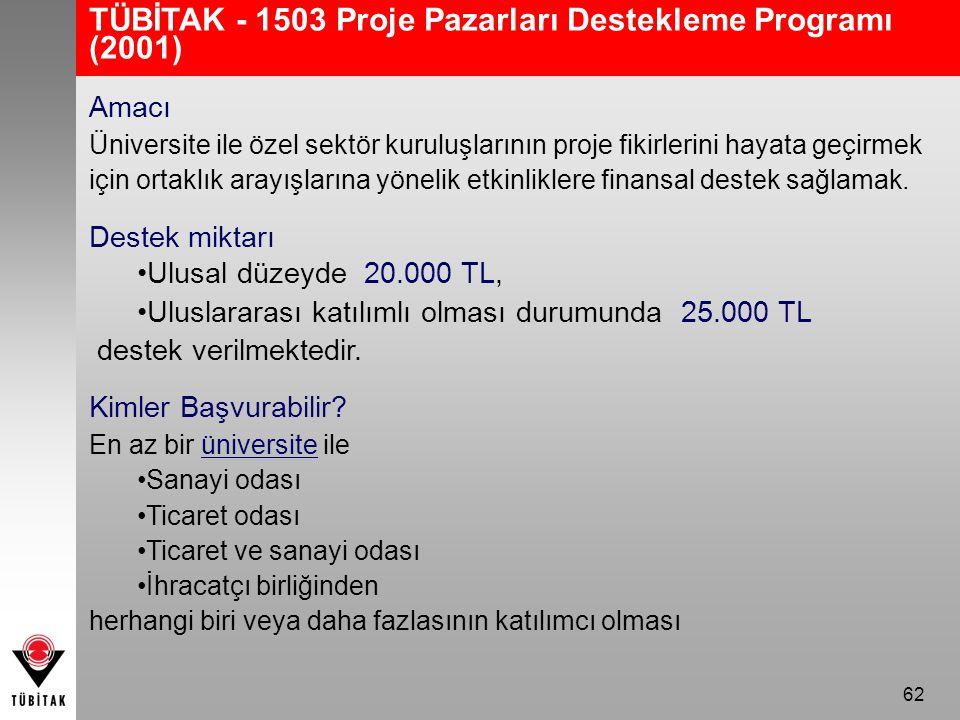 TÜBİTAK - 1503 Proje Pazarları Destekleme Programı (2001)