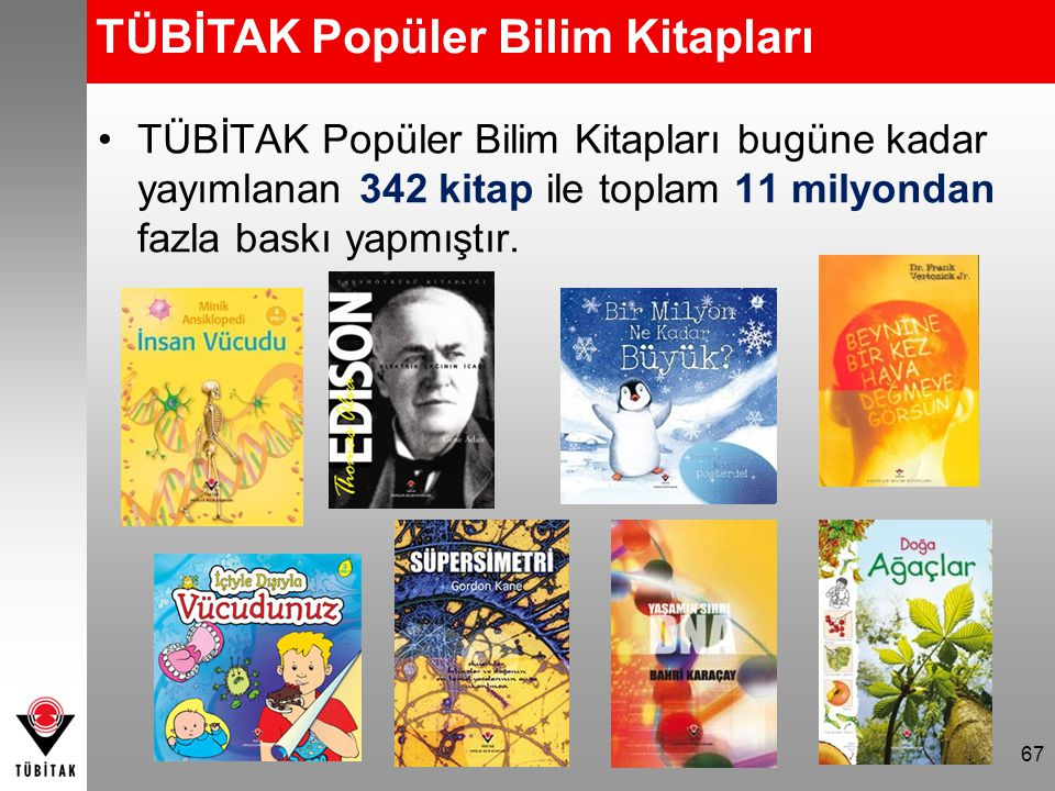 TÜBİTAK Popüler Bilim Kitapları