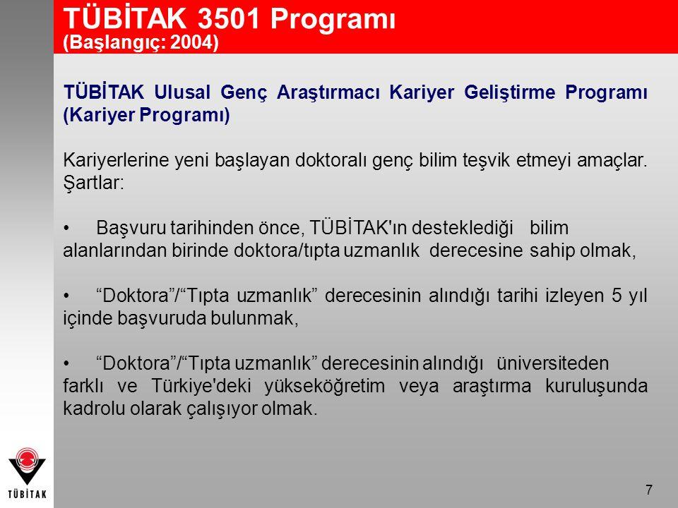 TÜBİTAK 3501 Programı (Başlangıç: 2004)