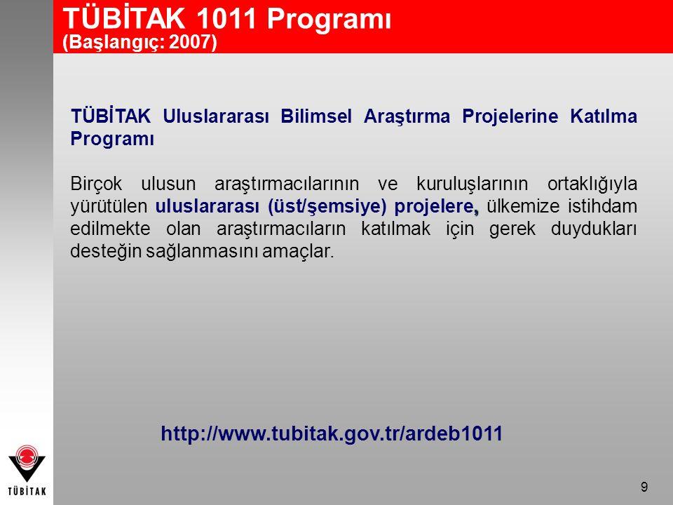 TÜBİTAK 1011 Programı http://www.tubitak.gov.tr/ardeb1011