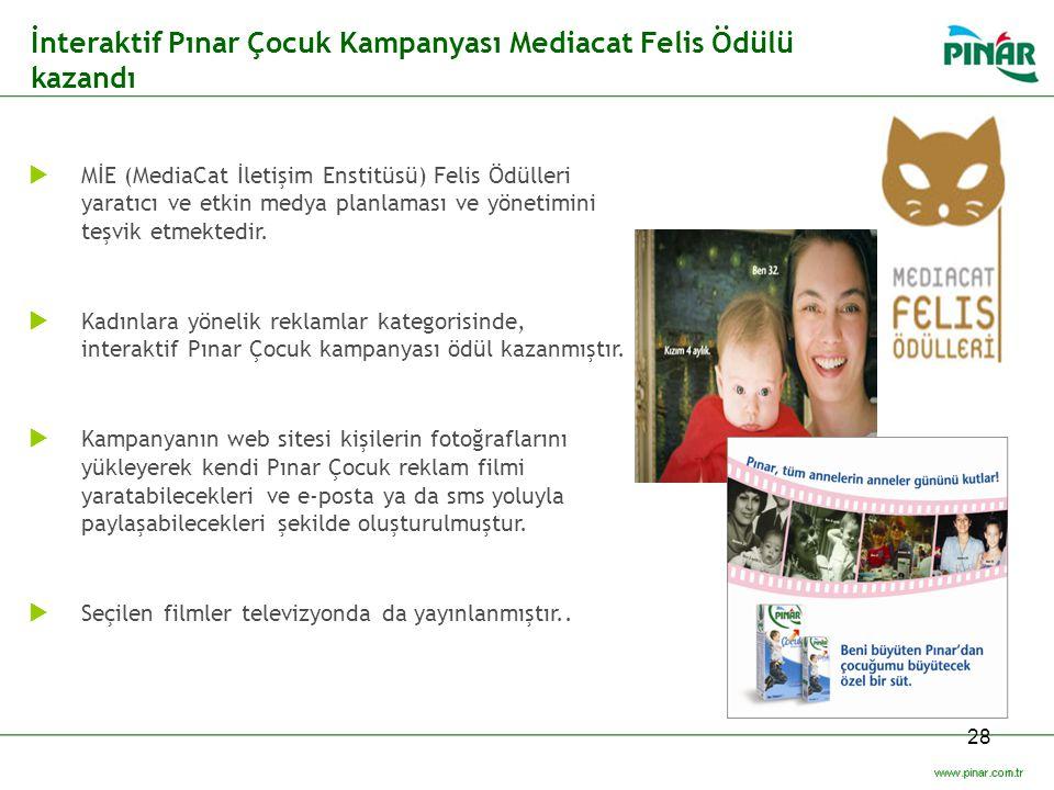 İnteraktif Pınar Çocuk Kampanyası Mediacat Felis Ödülü kazandı