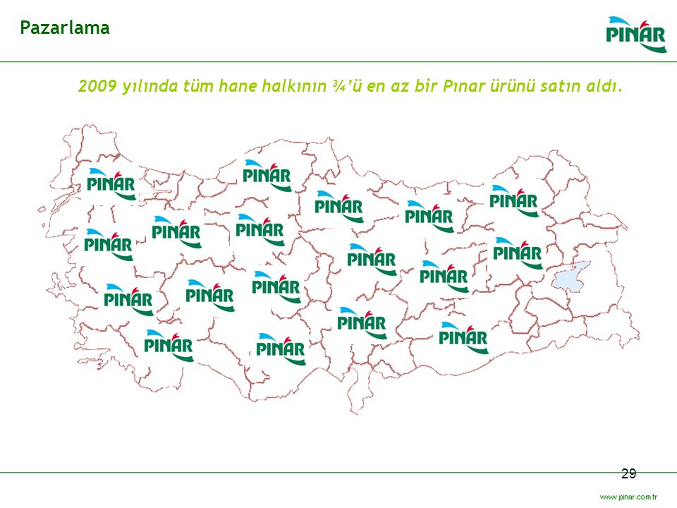 Pazarlama 2009 yılında tüm hane halkının ¾'ü en az bir Pınar ürünü satın aldı.