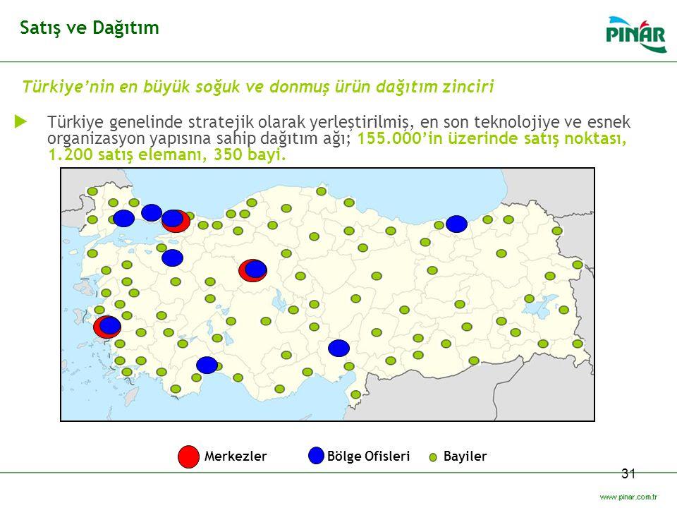 Satış ve Dağıtım Türkiye'nin en büyük soğuk ve donmuş ürün dağıtım zinciri.