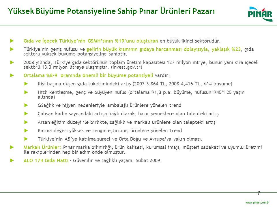 Yüksek Büyüme Potansiyeline Sahip Pınar Ürünleri Pazarı