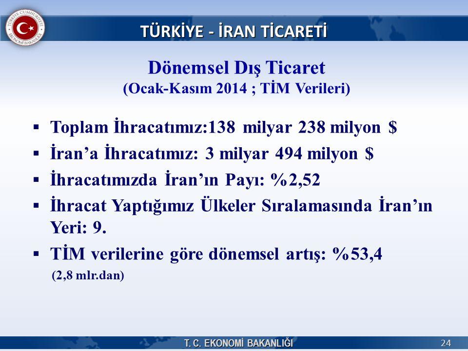 Dönemsel Dış Ticaret (Ocak-Kasım 2014 ; TİM Verileri)