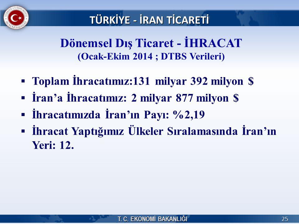 Dönemsel Dış Ticaret - İHRACAT (Ocak-Ekim 2014 ; DTBS Verileri)