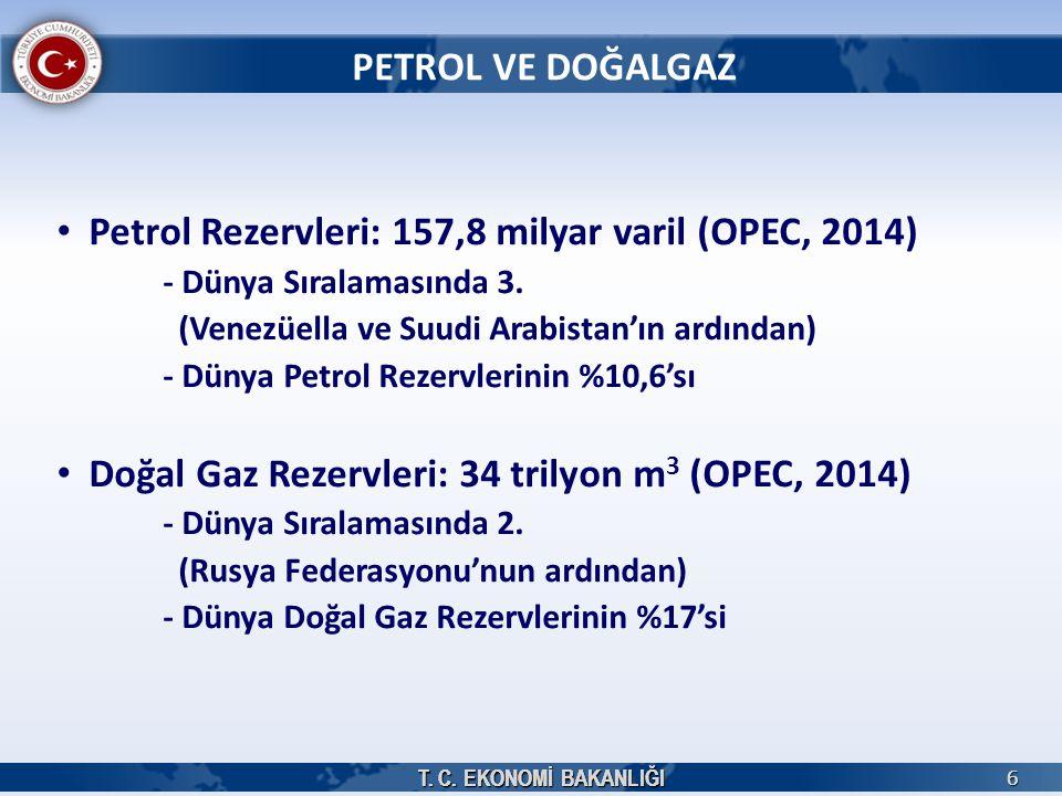 Petrol Rezervleri: 157,8 milyar varil (OPEC, 2014)
