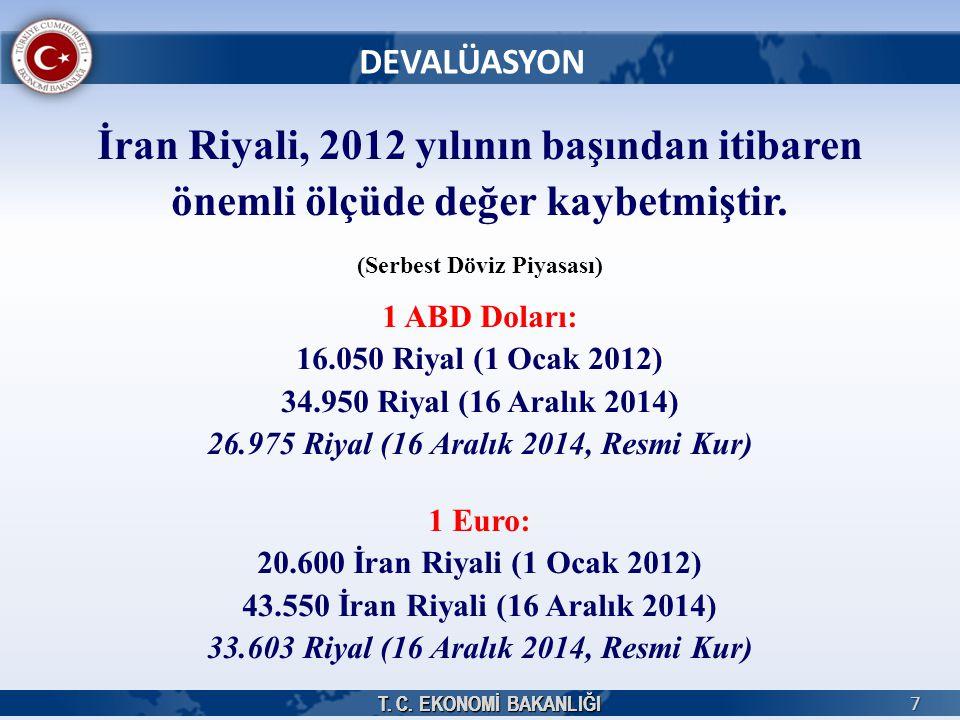 İran Riyali, 2012 yılının başından itibaren