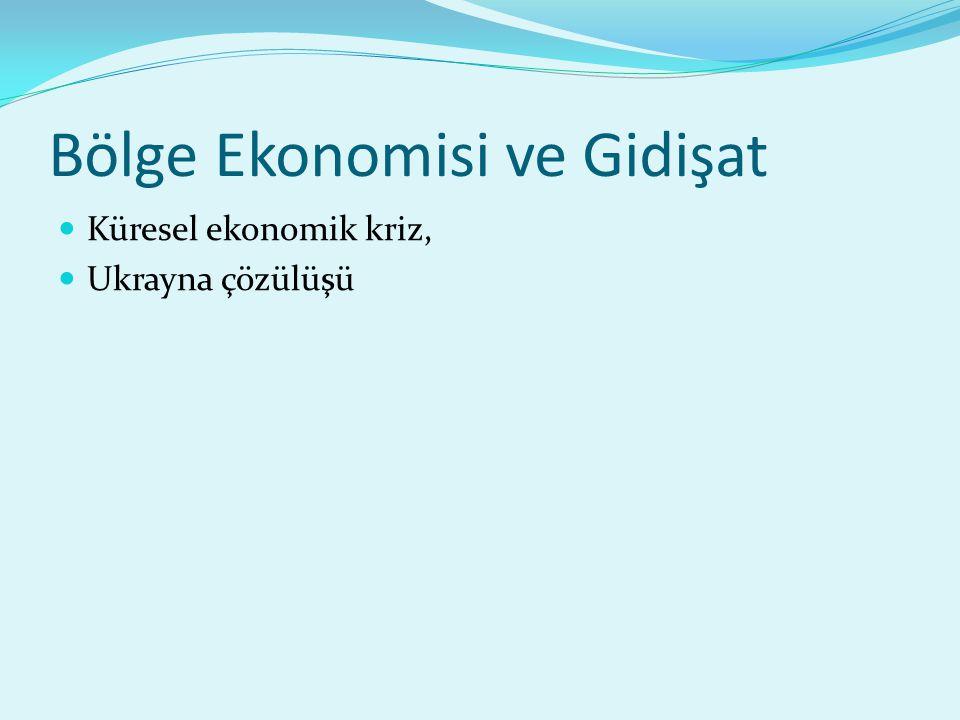 Bölge Ekonomisi ve Gidişat