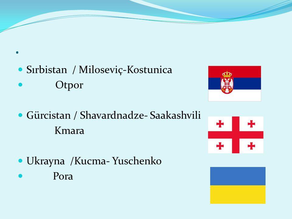 . Sırbistan / Miloseviç-Kostunica Otpor