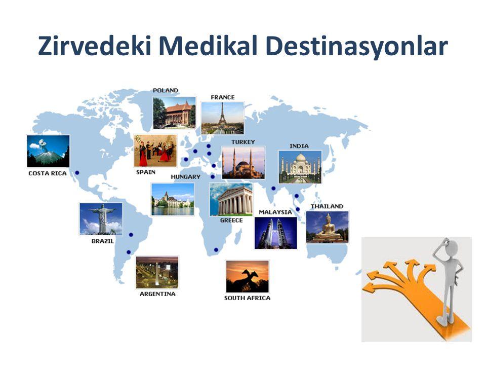 Zirvedeki Medikal Destinasyonlar