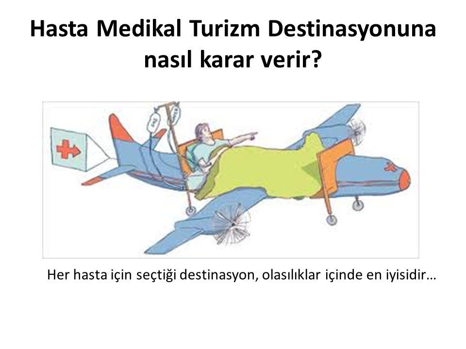 Hasta Medikal Turizm Destinasyonuna nasıl karar verir