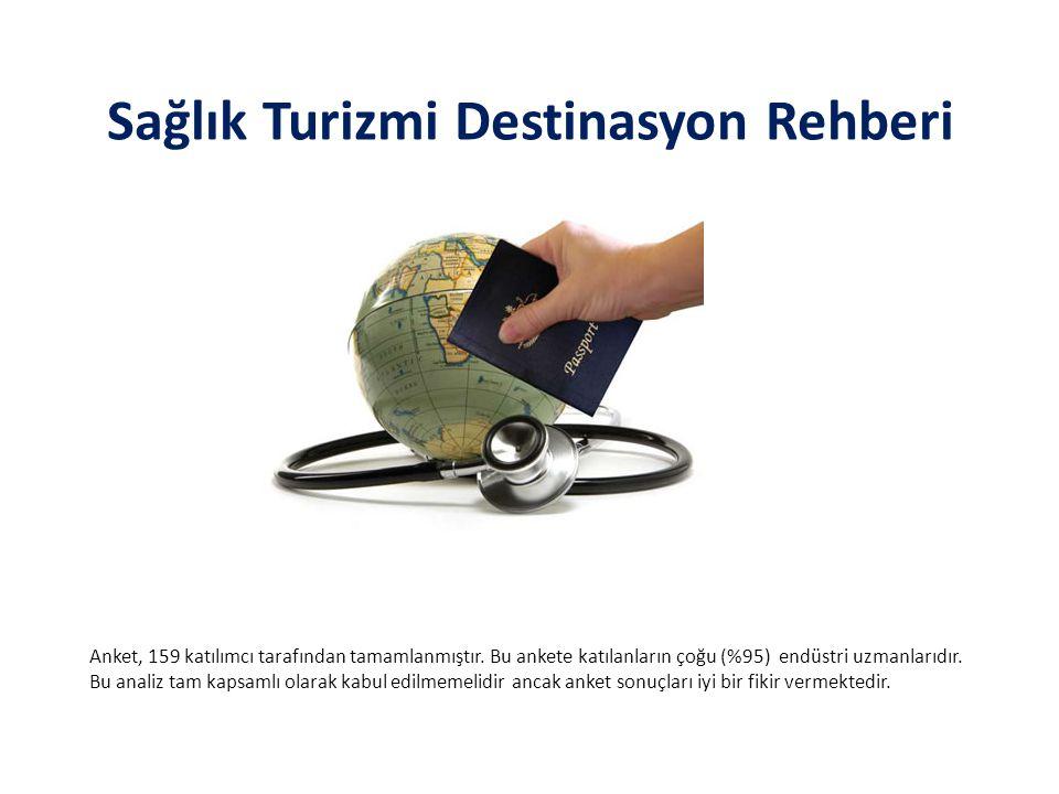 Sağlık Turizmi Destinasyon Rehberi