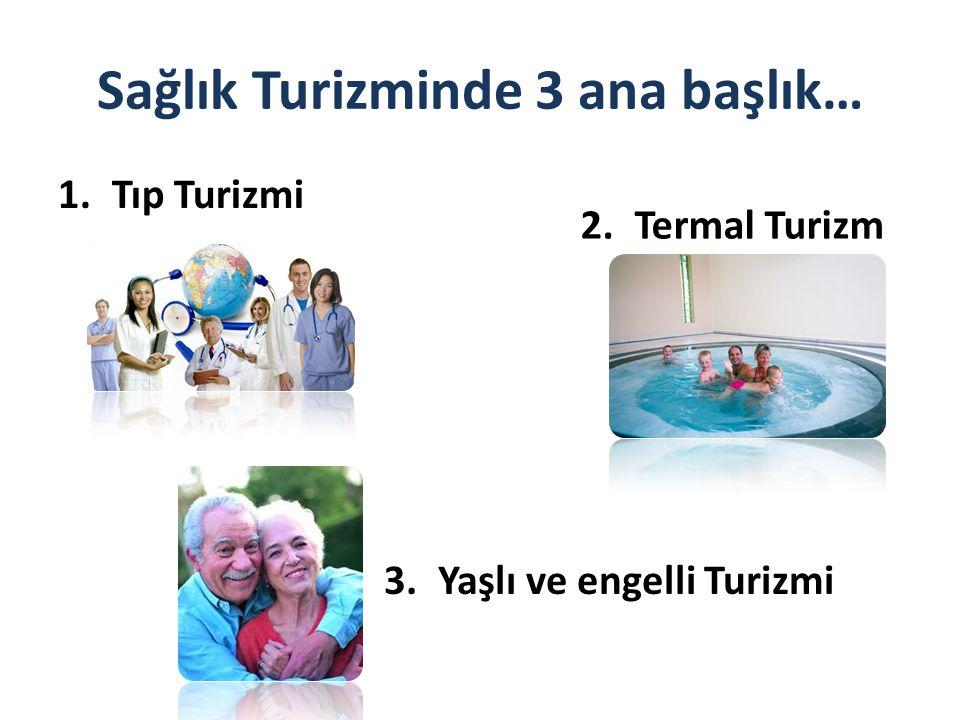 Sağlık Turizminde 3 ana başlık…
