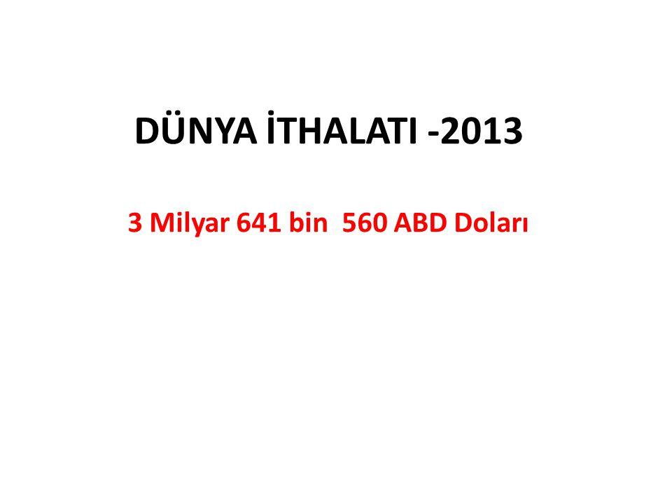 DÜNYA İTHALATI -2013 3 Milyar 641 bin 560 ABD Doları