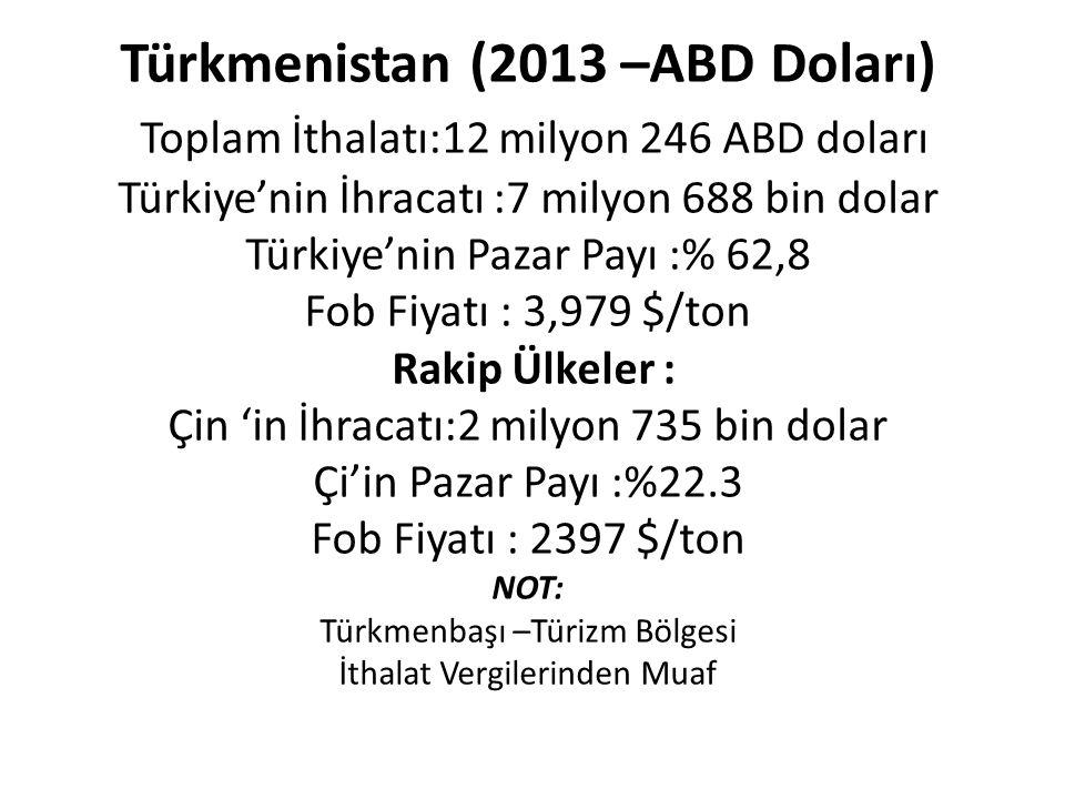 Türkmenistan (2013 –ABD Doları) Toplam İthalatı:12 milyon 246 ABD doları Türkiye'nin İhracatı :7 milyon 688 bin dolar Türkiye'nin Pazar Payı :% 62,8 Fob Fiyatı : 3,979 $/ton Rakip Ülkeler : Çin 'in İhracatı:2 milyon 735 bin dolar Çi'in Pazar Payı :%22.3 Fob Fiyatı : 2397 $/ton NOT: Türkmenbaşı –Türizm Bölgesi İthalat Vergilerinden Muaf