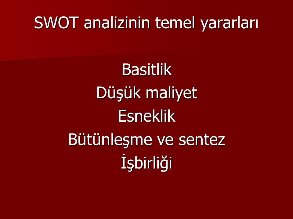 SWOT analizinin temel yararları