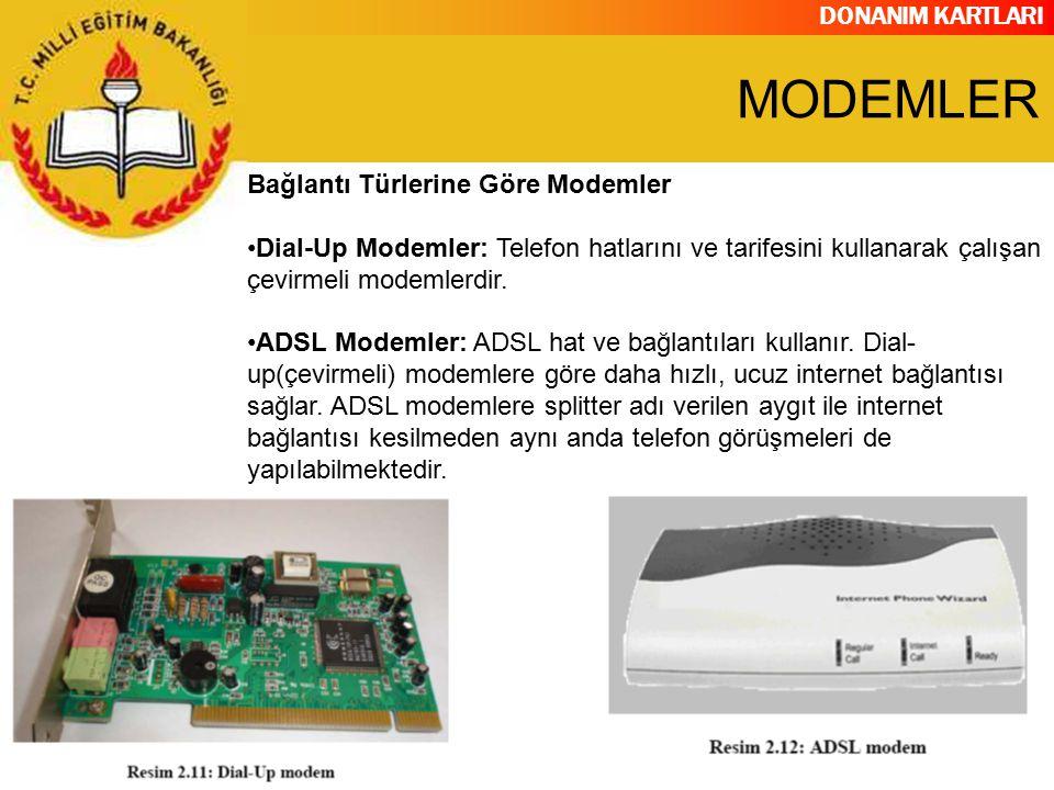 MODEMLER Bağlantı Türlerine Göre Modemler