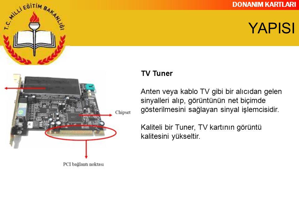 YAPISI TV Tuner. Anten veya kablo TV gibi bir alıcıdan gelen sinyalleri alıp, görüntünün net biçimde gösterilmesini sağlayan sinyal işlemcisidir.
